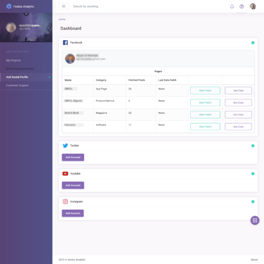 Hodos Analytix Dashboard